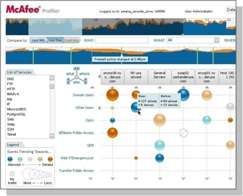 McAfee Firewall Enterprise - Profiler